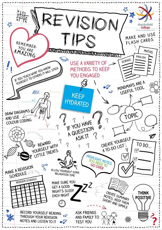 Exam success tips - check out our guide and video